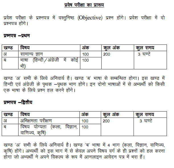 UP B.Ed. JEE 2019 Entrance Syllabus