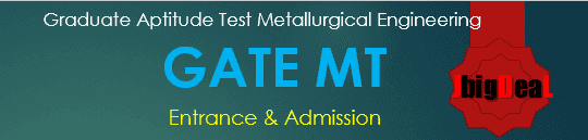 GATE MT Exam 2019 - Metallurgical Engineering (MT)