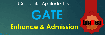 GATE Exam 2019 - GOAPS Login