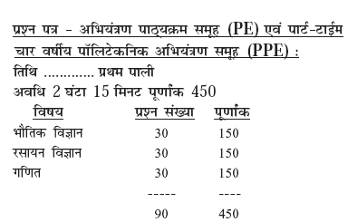 PE & PPE Pattern in Hindi