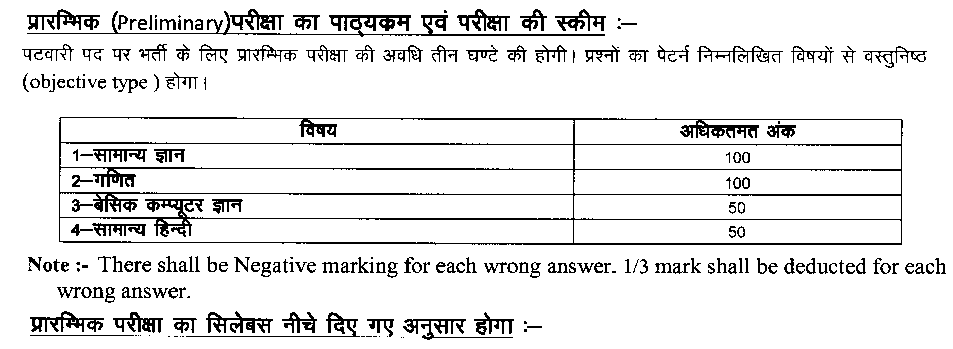 Rajasthan Patwari Exam Pattern 2018 (Preliminary)