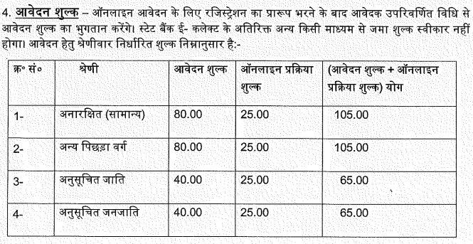 UPSSSC Application Fees 2016