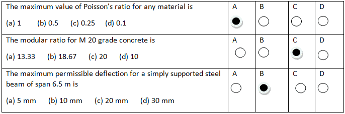 APTRANSCO Model Question Paper