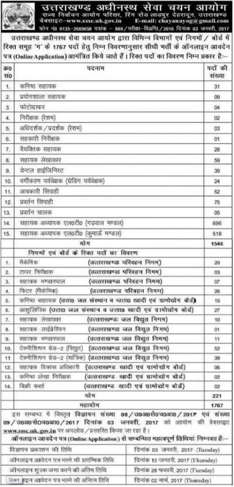 UKSSSC Group C Recruitment 2017 Advertisement